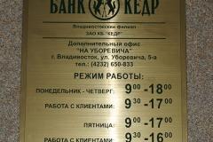 bank_kedr